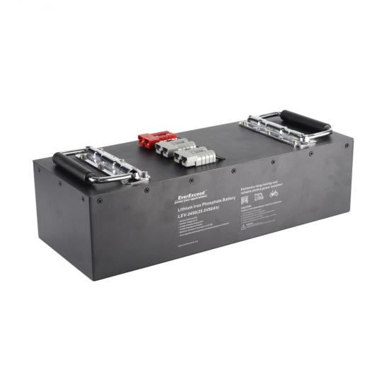 Lithium  Battery  for  Medium  Motive  Application